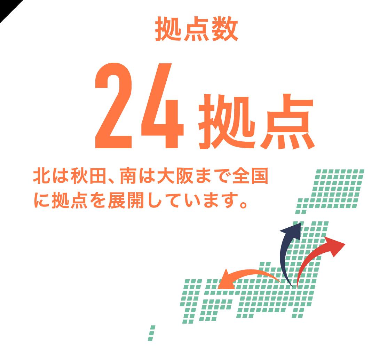 拠点数24拠点 北は秋田、南は大阪まで全国に拠点を展開しています。